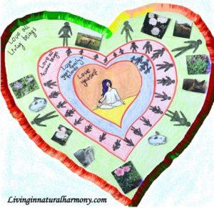 Verschiedene Arten von Meditation